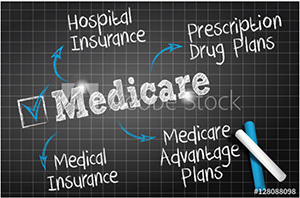 Read more about the article How Medicare Billing Works